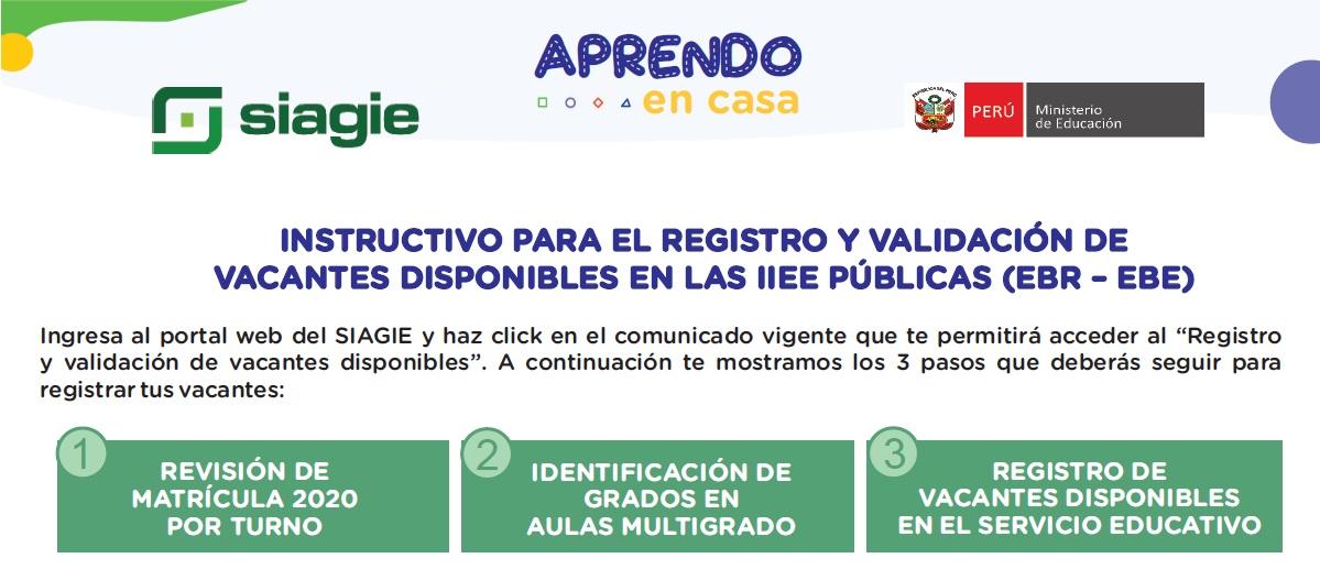 INSTRUCTIVO PARA EL REGISTRO Y VALIDACIÓN DE VACANTES DISPONIBLES EN LAS IIEE PUBLICAS ()EBR-EBE